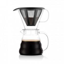 MELIOR - Filtru cafea...